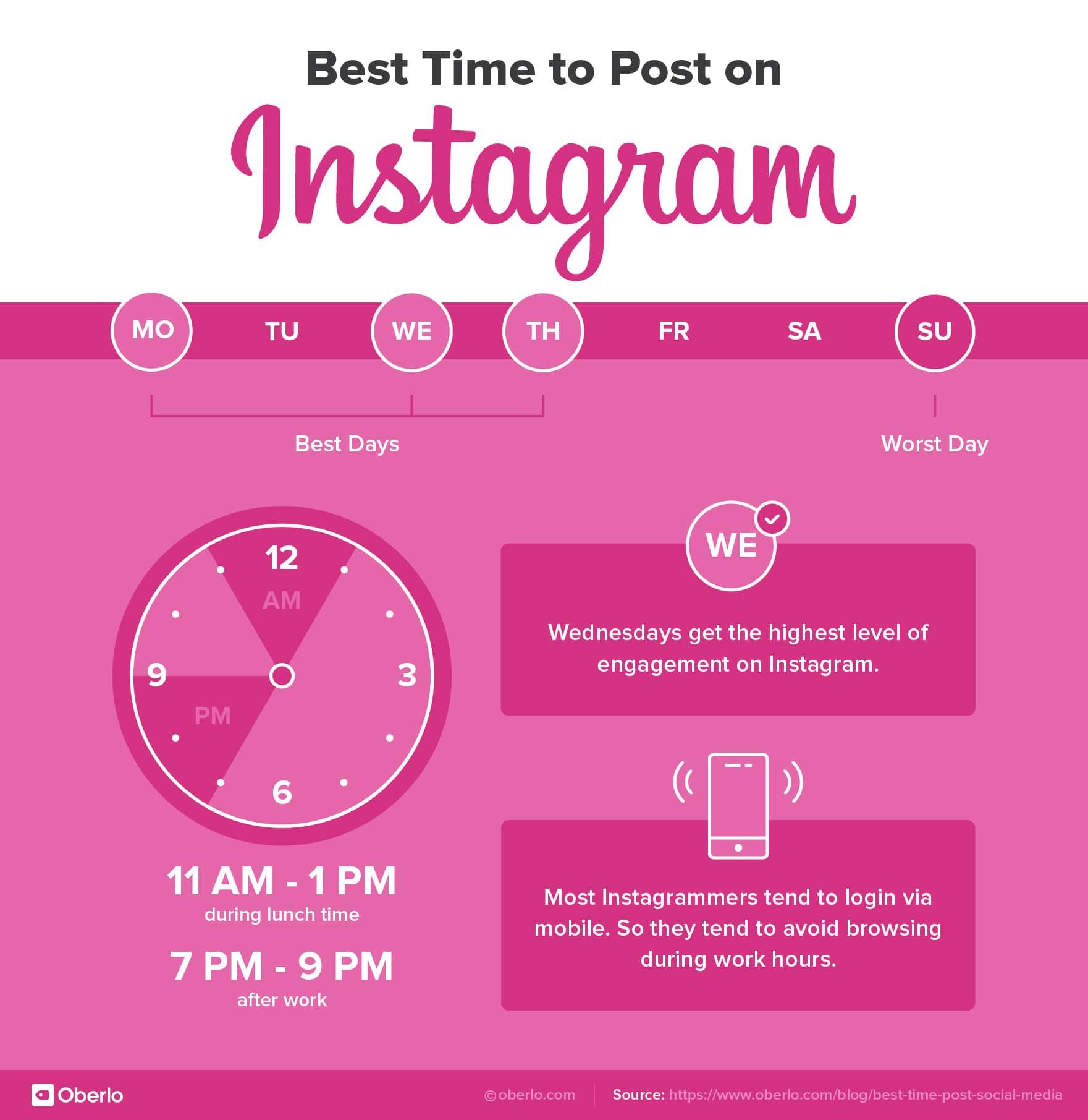 publikowanie na instagramie